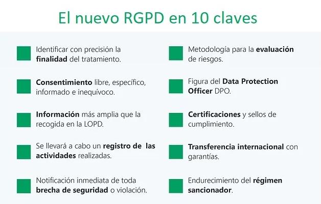 El nuevo RGPD: 10 claves